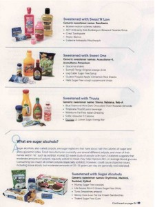 The Ultimate Guide To Sugar Substitutes Better Homes